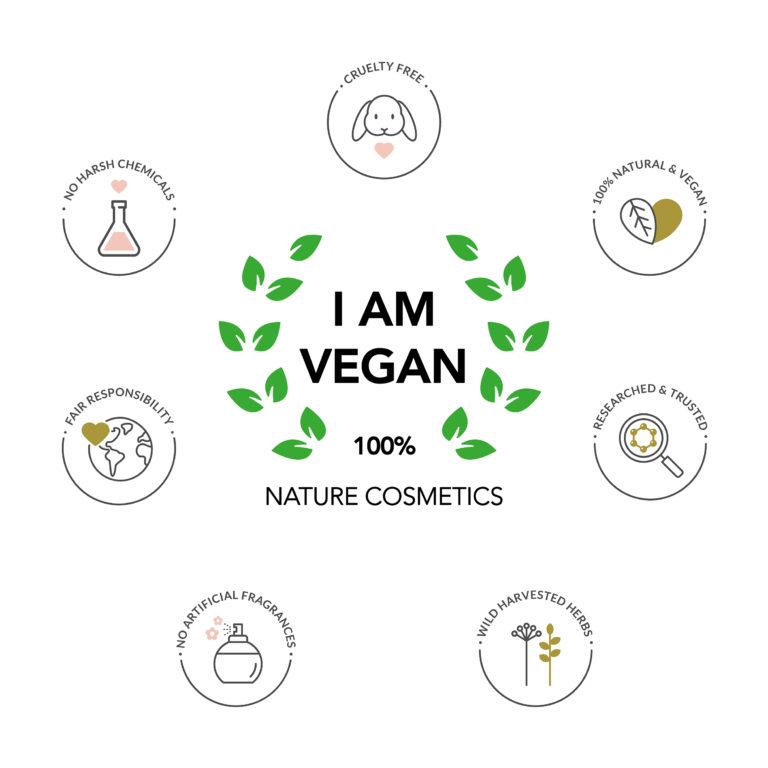 I AM VEGAN Naturkosmetik